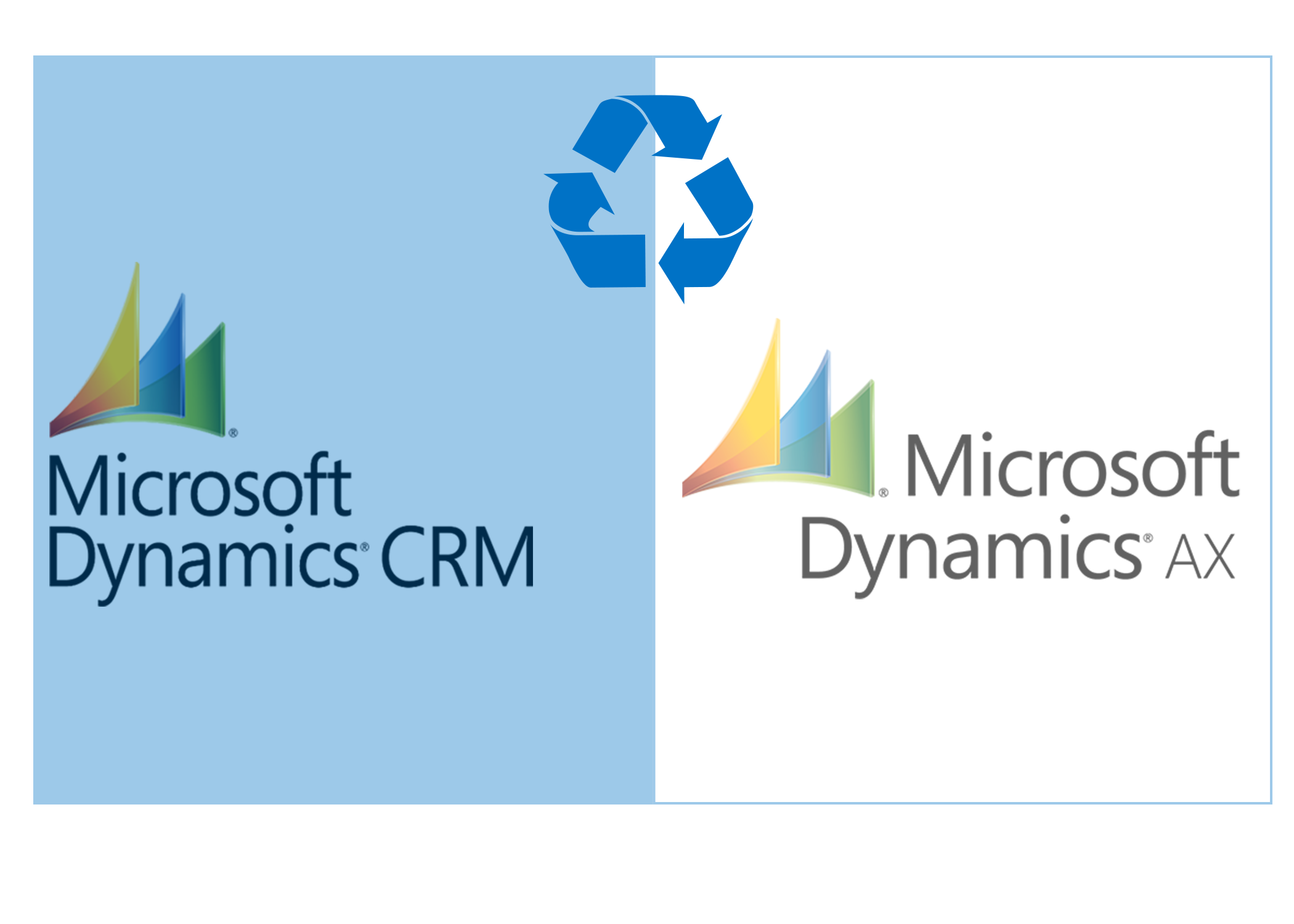 Dynamics 365 and AX Integration